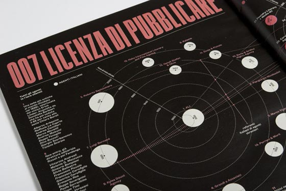 Editorial and typography by Francesco Muzzi