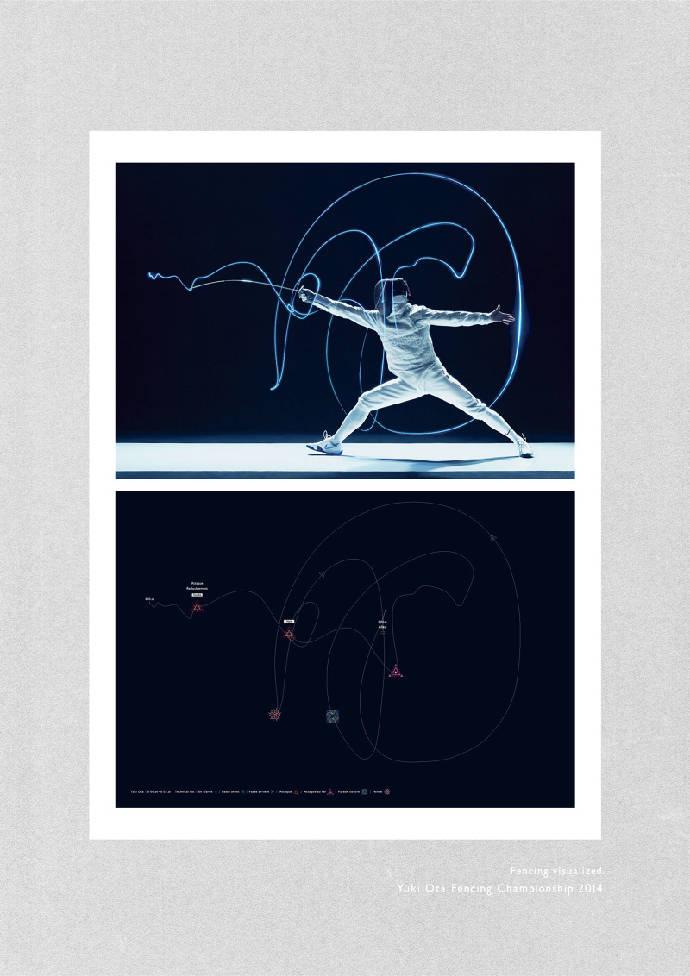 Cool art direction by Ueni Shiyuri